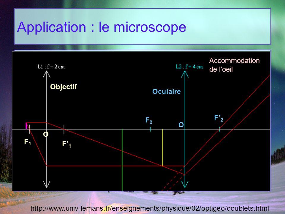 Application : le microscope F1F1 F1F1 F2F2 F2F2 O O Objectif Oculaire Accommodation de loeil http://www.univ-lemans.fr/enseignements/physique/02/optig
