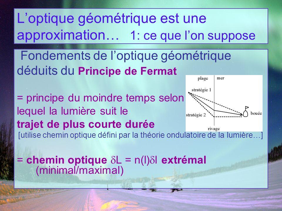 Loptique géométrique est une approximation… 1: ce que lon suppose Fondements de loptique géométrique déduits du Principe de Fermat = principe du moind