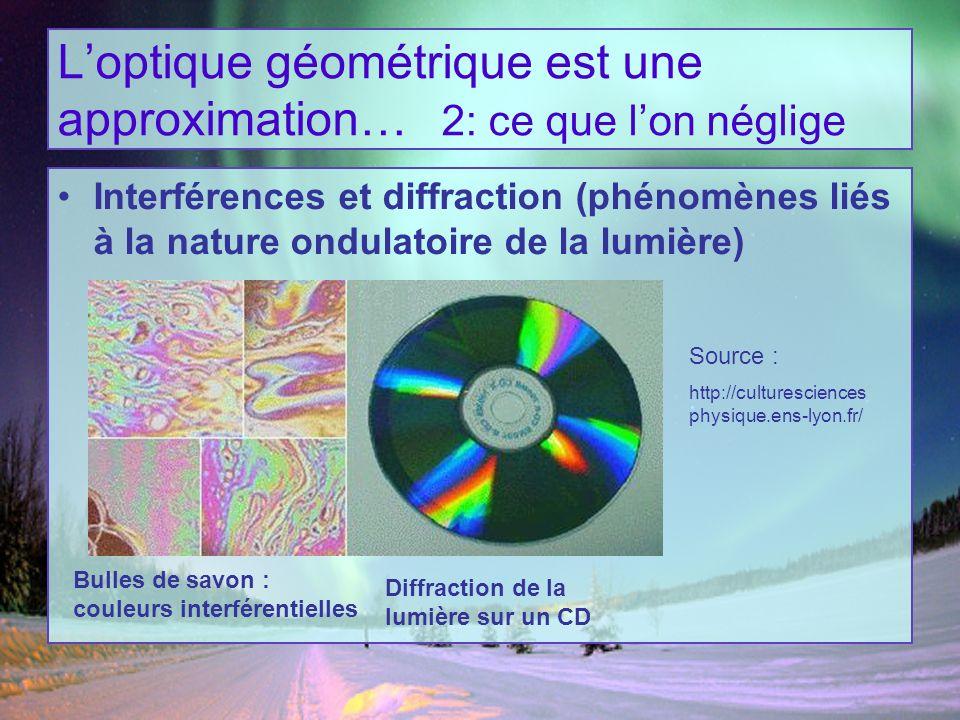 Loptique géométrique est une approximation… 2: ce que lon néglige Interférences et diffraction (phénomènes liés à la nature ondulatoire de la lumière)