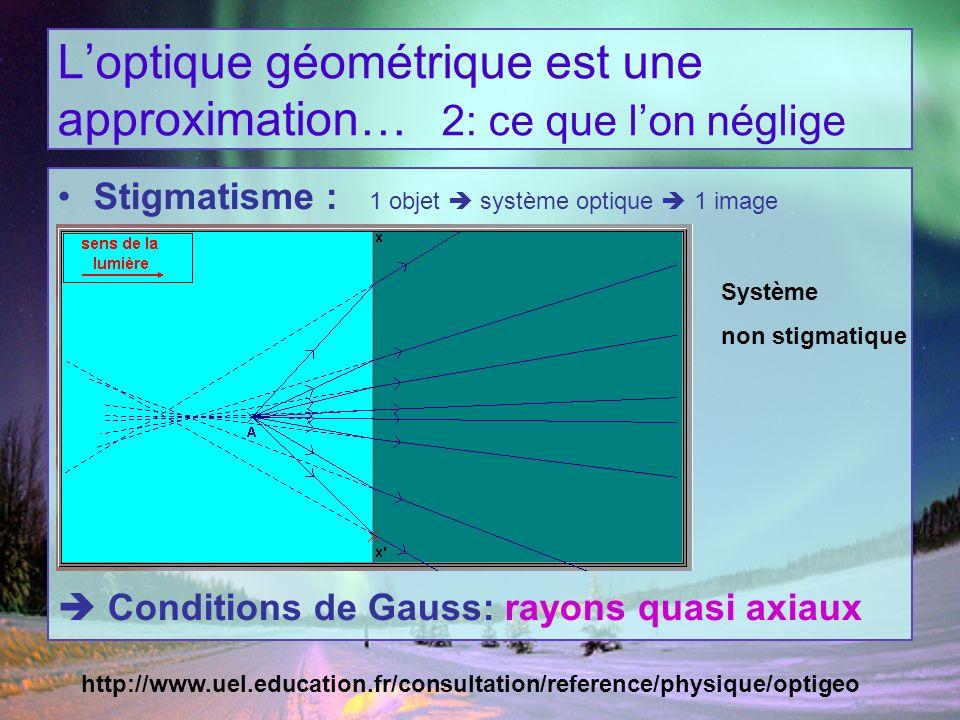 Lentilles minces : les formules Grandissement Formule de conjugaison Vergence : v = 1 / f Unité : dioptrie 1 = 1 m -1 V > 0 & f > 0 Foyers réels LENTILLE CONVERGENTE