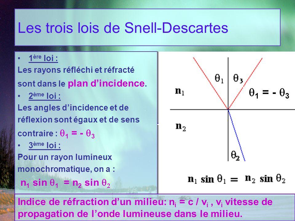 Les trois lois de Snell-Descartes 1 ère loi : Les rayons réfléchi et réfracté sont dans le plan dincidence. 2 ème loi : Les angles dincidence et de ré