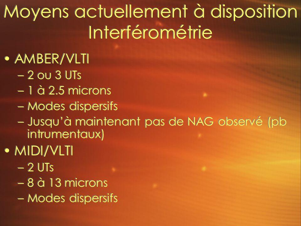 Moyens actuellement à disposition Interférométrie AMBER/VLTI –2 ou 3 UTs –1 à 2.5 microns –Modes dispersifs –Jusquà maintenant pas de NAG observé (pb intrumentaux) MIDI/VLTI –2 UTs –8 à 13 microns –Modes dispersifs AMBER/VLTI –2 ou 3 UTs –1 à 2.5 microns –Modes dispersifs –Jusquà maintenant pas de NAG observé (pb intrumentaux) MIDI/VLTI –2 UTs –8 à 13 microns –Modes dispersifs