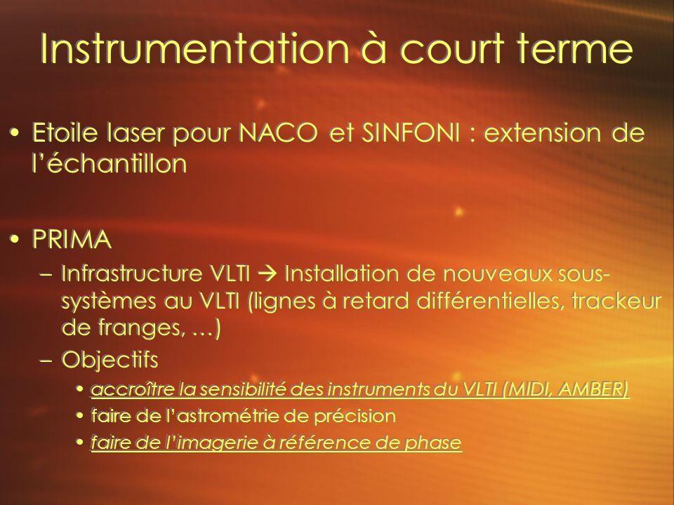 Instrumentation à court terme Etoile laser pour NACO et SINFONI : extension de léchantillon PRIMA –Infrastructure VLTI Installation de nouveaux sous- systèmes au VLTI (lignes à retard différentielles, trackeur de franges, …) –Objectifs accroître la sensibilité des instruments du VLTI (MIDI, AMBER) faire de lastrométrie de précision faire de limagerie à référence de phase Etoile laser pour NACO et SINFONI : extension de léchantillon PRIMA –Infrastructure VLTI Installation de nouveaux sous- systèmes au VLTI (lignes à retard différentielles, trackeur de franges, …) –Objectifs accroître la sensibilité des instruments du VLTI (MIDI, AMBER) faire de lastrométrie de précision faire de limagerie à référence de phase