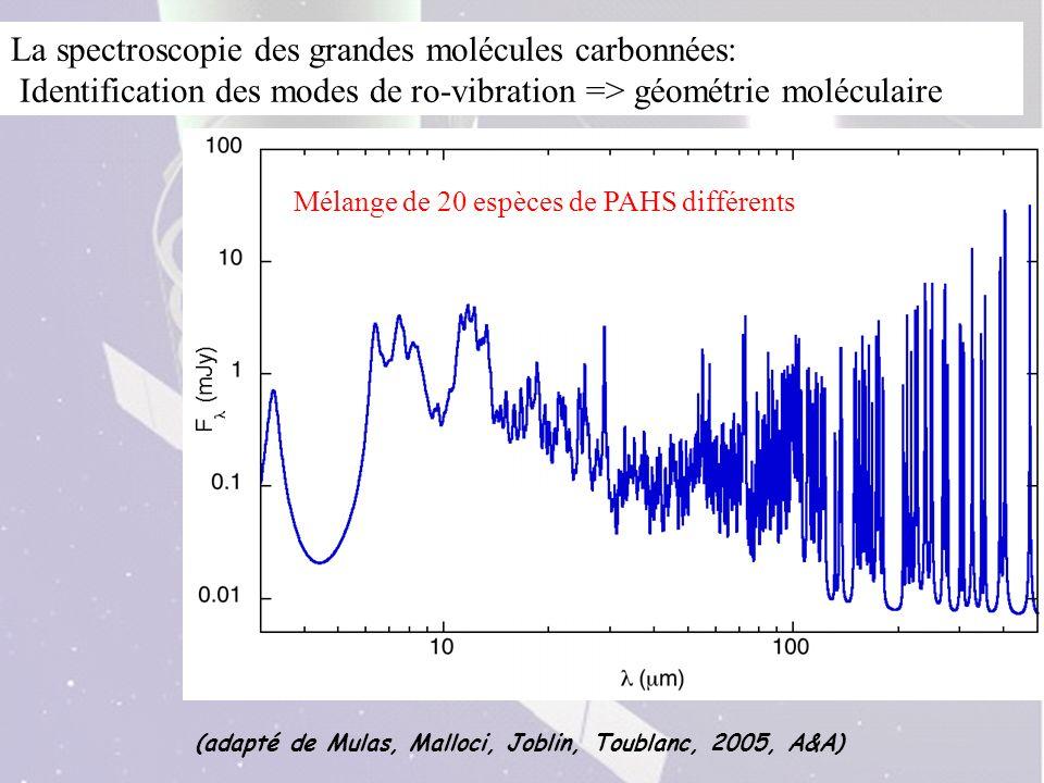 La spectroscopie des grandes molécules carbonnées: Identification des modes de ro-vibration => géométrie moléculaire (adapté de Mulas, Malloci, Joblin, Toublanc, 2005, A&A) Mélange de 20 espèces de PAHS différents