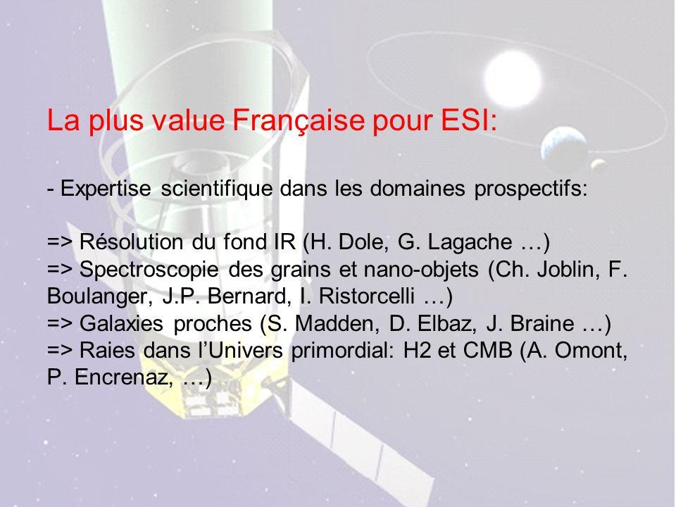 La plus value Française pour ESI: - Expertise scientifique dans les domaines prospectifs: => Résolution du fond IR (H.