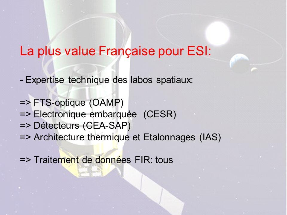 La plus value Française pour ESI: - Expertise technique des labos spatiaux: => FTS-optique (OAMP) => Electronique embarquée (CESR) => Détecteurs (CEA-SAP) => Architecture thermique et Etalonnages (IAS) => Traitement de données FIR: tous