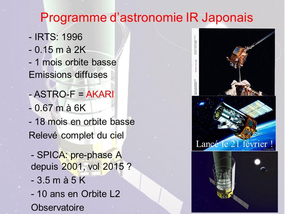 Programme dastronomie IR Japonais - IRTS: 1996 - 0.15 m à 2K - 1 mois orbite basse Emissions diffuses - ASTRO-F = AKARI - 0.67 m à 6K - 18 mois en orbite basse Relevé complet du ciel - SPICA: pre-phase A depuis 2001, vol 2015 .