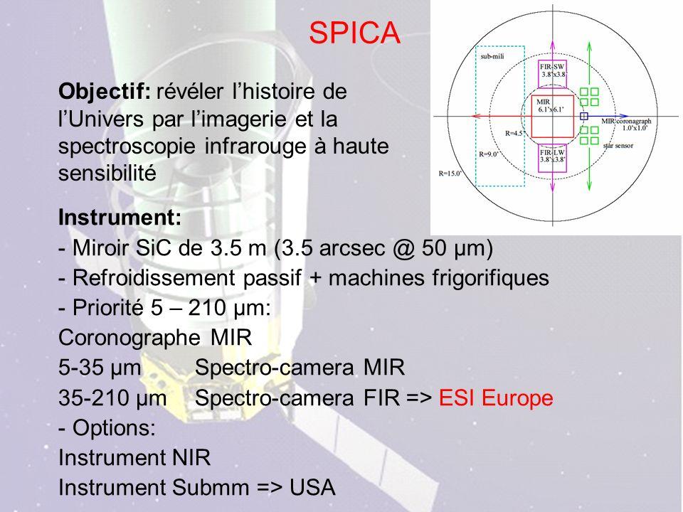 SPICA Objectif: révéler lhistoire de lUnivers par limagerie et la spectroscopie infrarouge à haute sensibilité Instrument: - Miroir SiC de 3.5 m (3.5 arcsec @ 50 µm) - Refroidissement passif + machines frigorifiques - Priorité 5 – 210 µm: Coronographe MIR 5-35 µmSpectro-camera MIR 35-210 µmSpectro-camera FIR => ESI Europe - Options: Instrument NIR Instrument Submm => USA