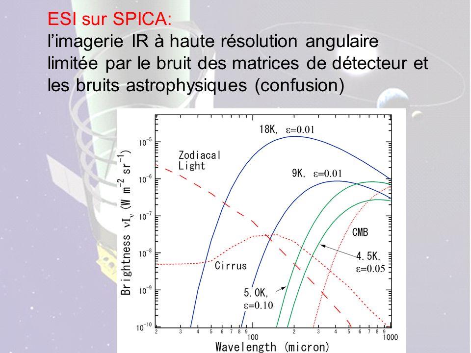 ESI sur SPICA: limagerie IR à haute résolution angulaire limitée par le bruit des matrices de détecteur et les bruits astrophysiques (confusion)