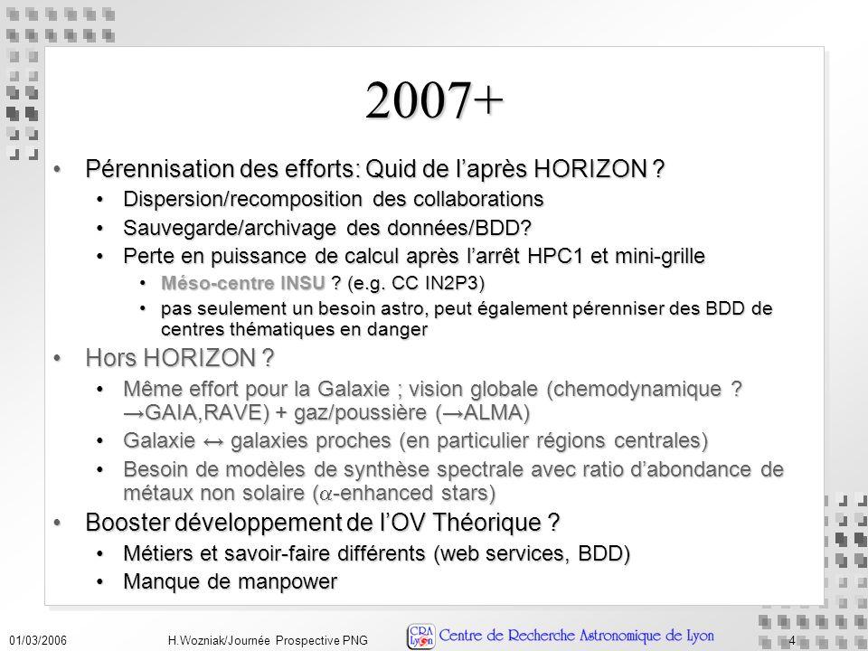 01/03/2006H.Wozniak/Journée Prospective PNG4 2007+ Pérennisation des efforts: Quid de laprès HORIZON Pérennisation des efforts: Quid de laprès HORIZON .