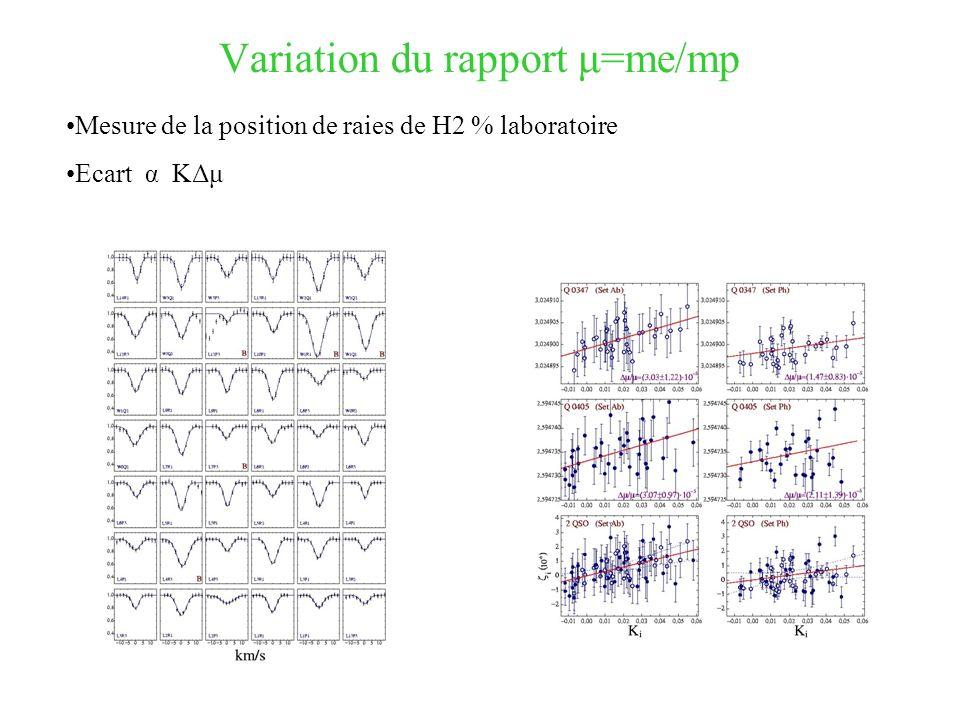 Variation du rapport μ=me/mp Mesure de la position de raies de H2 % laboratoire Ecart α KΔμ