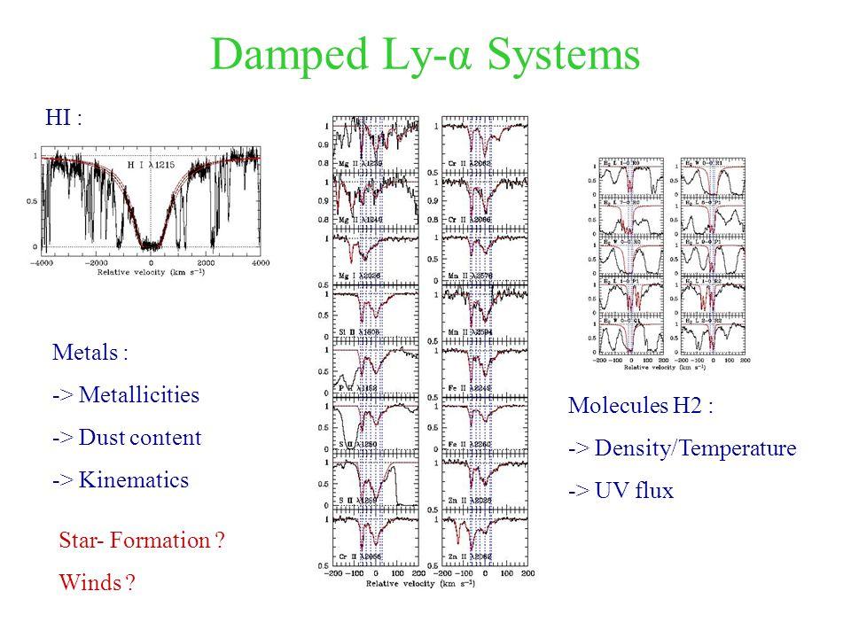 DLA at z=2.09 towards Q0458-02 logNHI = 21.7 - Ly-alpha in emission – CII* very strong [Zn/H]=-1.22 [Fe/Zn]=-0.65 Heinmüller et al.