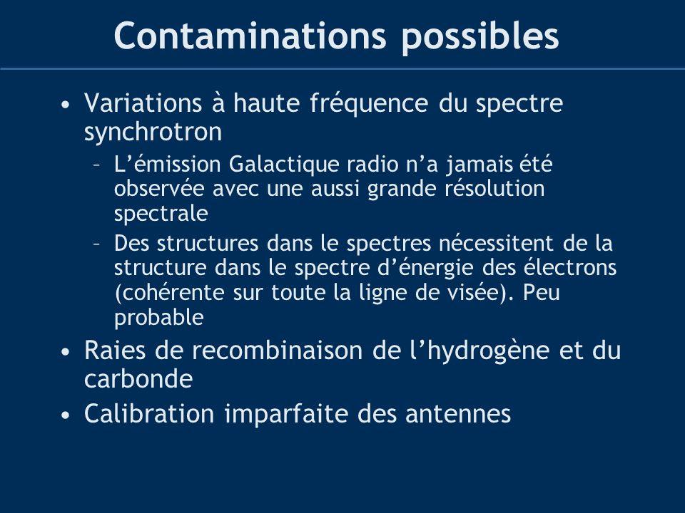 Contaminations possibles Variations à haute fréquence du spectre synchrotron –Lémission Galactique radio na jamais été observée avec une aussi grande