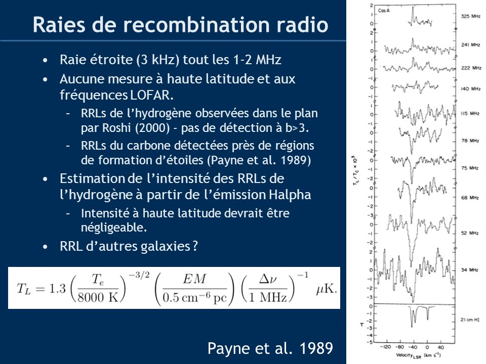 Raies de recombination radio Raie étroite (3 kHz) tout les 1-2 MHz Aucune mesure à haute latitude et aux fréquences LOFAR. –RRLs de lhydrogène observé