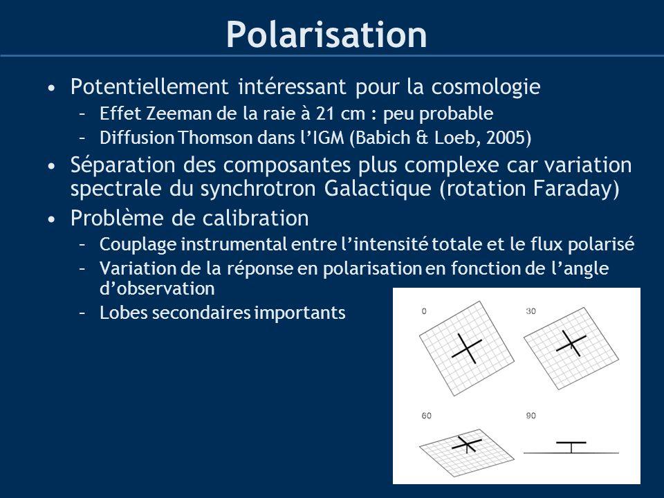 Polarisation Potentiellement intéressant pour la cosmologie –Effet Zeeman de la raie à 21 cm : peu probable –Diffusion Thomson dans lIGM (Babich & Loe