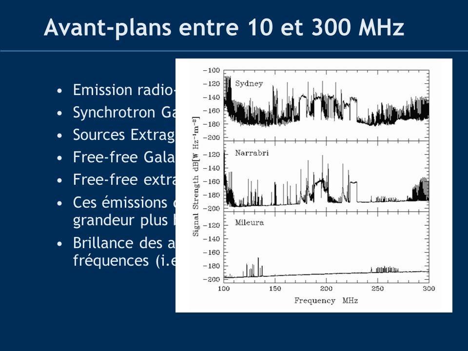 Avant-plans entre 10 et 300 MHz Emission radio-fréquence terrestre / ionosphère Synchrotron Galactique (~70%) Sources Extragalactiques (~29%) Free-fre