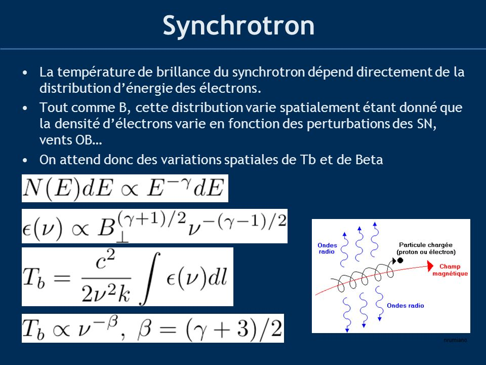 Variation de lindice spectral synchrotron Banday & Wolfendale 1991 Variations spatialesVariations spectrales