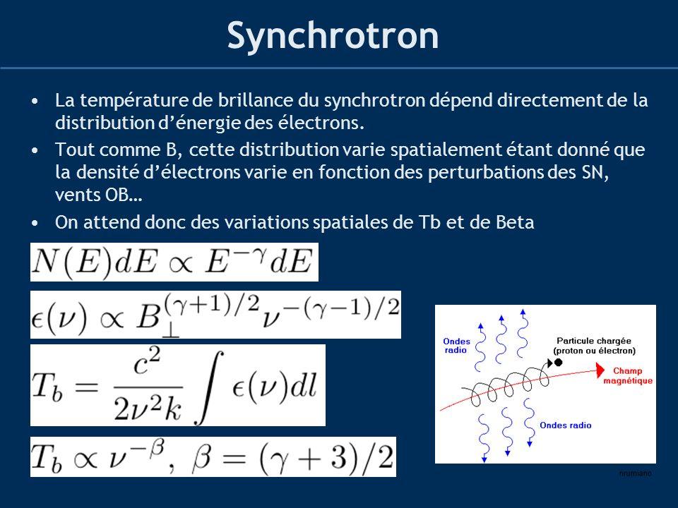 Synchrotron La température de brillance du synchrotron dépend directement de la distribution dénergie des électrons. Tout comme B, cette distribution