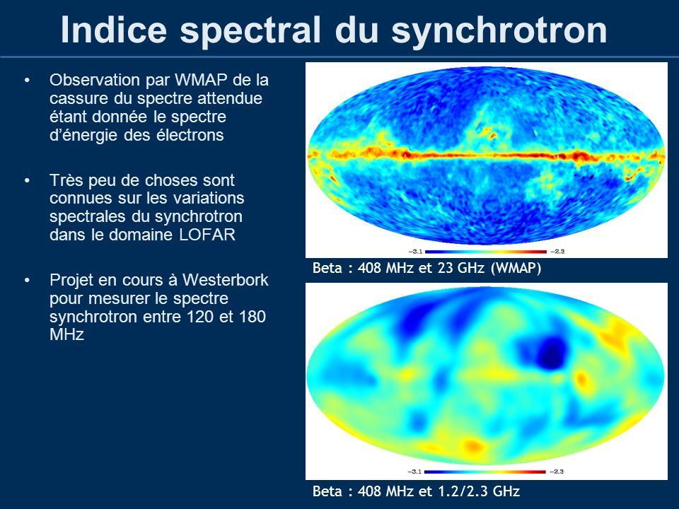 Indice spectral du synchrotron Observation par WMAP de la cassure du spectre attendue étant donnée le spectre dénergie des électrons Très peu de chose