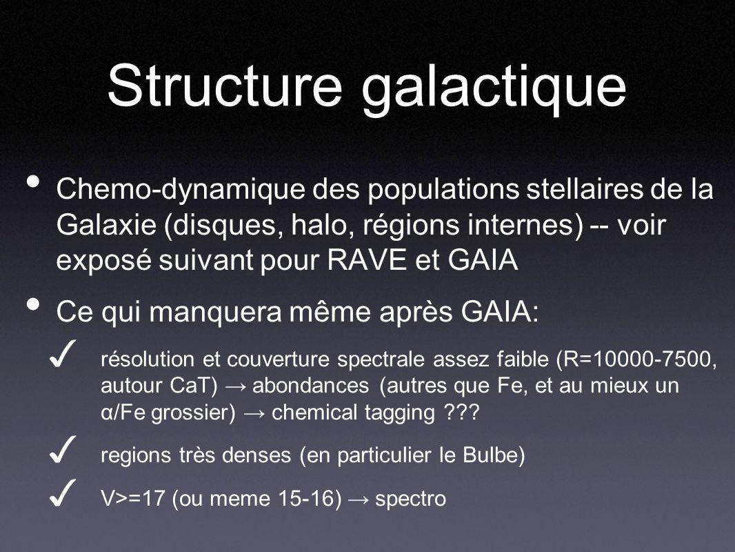 Structure galactique Chemo-dynamique des populations stellaires de la Galaxie (disques, halo, régions internes) -- voir exposé suivant pour RAVE et GA