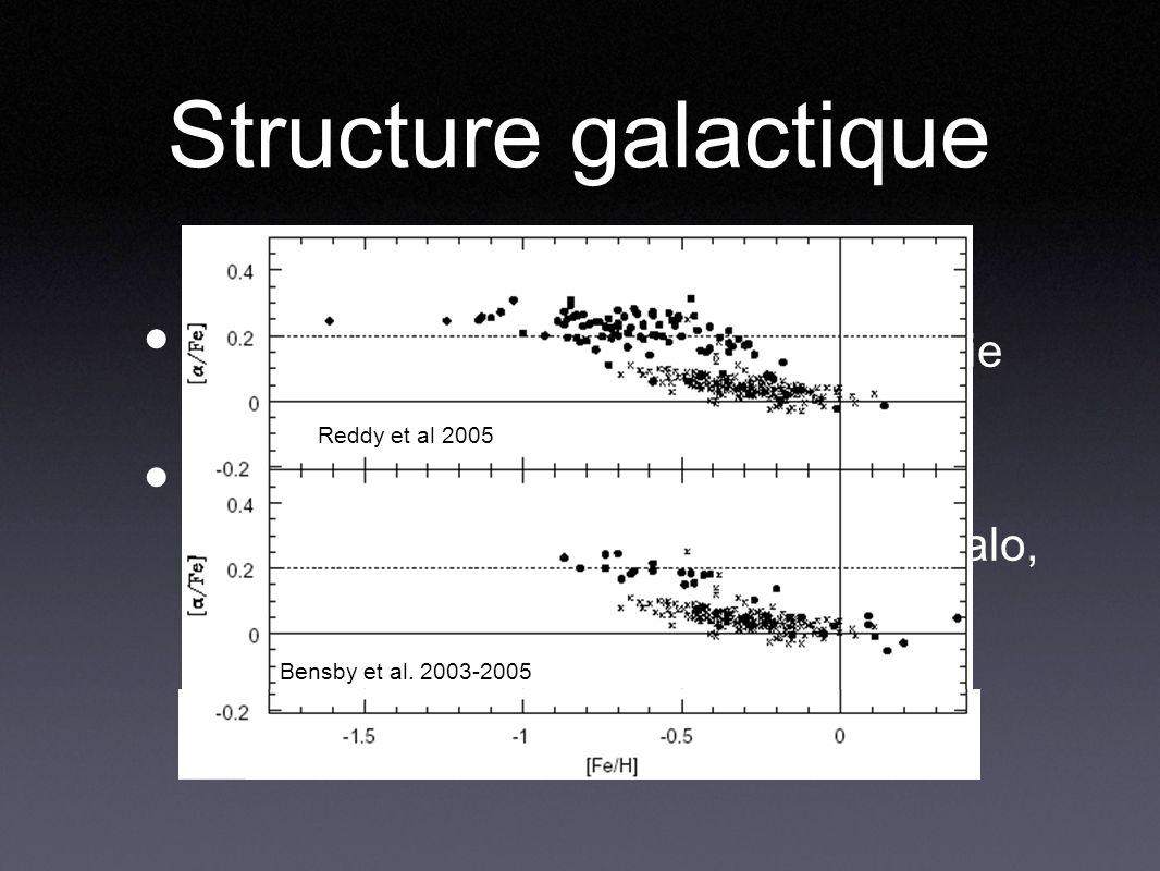 Structure galactique voisinage solaire: cinématique + chimie (SOPHIE ? ESPADONS ?) sondages dans des directions particulières pour population in situ