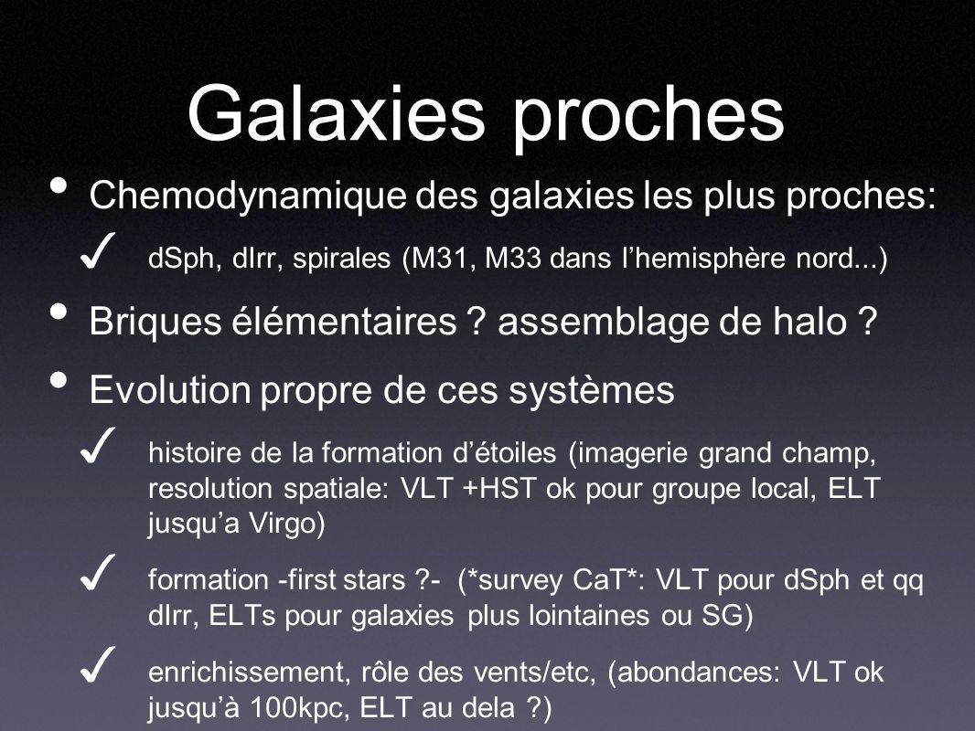 Galaxies proches Chemodynamique des galaxies les plus proches: dSph, dIrr, spirales (M31, M33 dans lhemisphère nord...) Briques élémentaires ? assembl