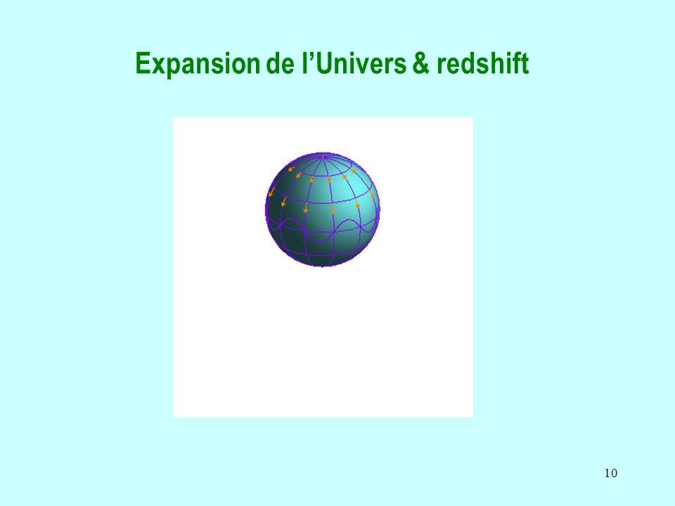 10 Expansion de lUnivers & redshift