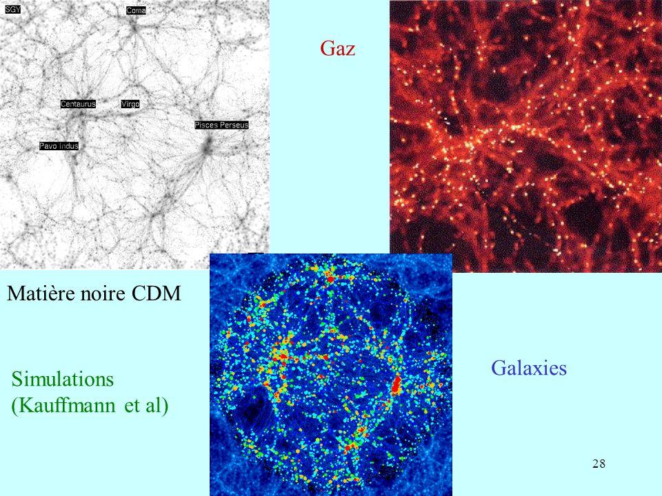 28 Matière noire CDM Gaz Galaxies Simulations (Kauffmann et al)