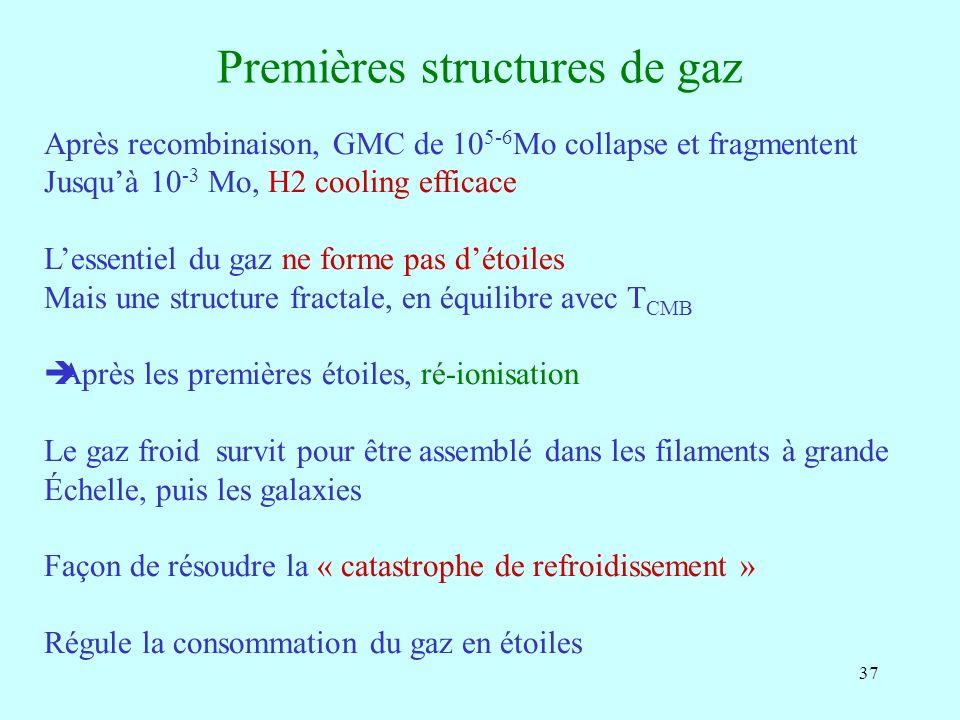 37 Premières structures de gaz Après recombinaison, GMC de 10 5-6 Mo collapse et fragmentent Jusquà 10 -3 Mo, H2 cooling efficace Lessentiel du gaz ne forme pas détoiles Mais une structure fractale, en équilibre avec T CMB Après les premières étoiles, ré-ionisation Le gaz froid survit pour être assemblé dans les filaments à grande Échelle, puis les galaxies Façon de résoudre la « catastrophe de refroidissement » Régule la consommation du gaz en étoiles