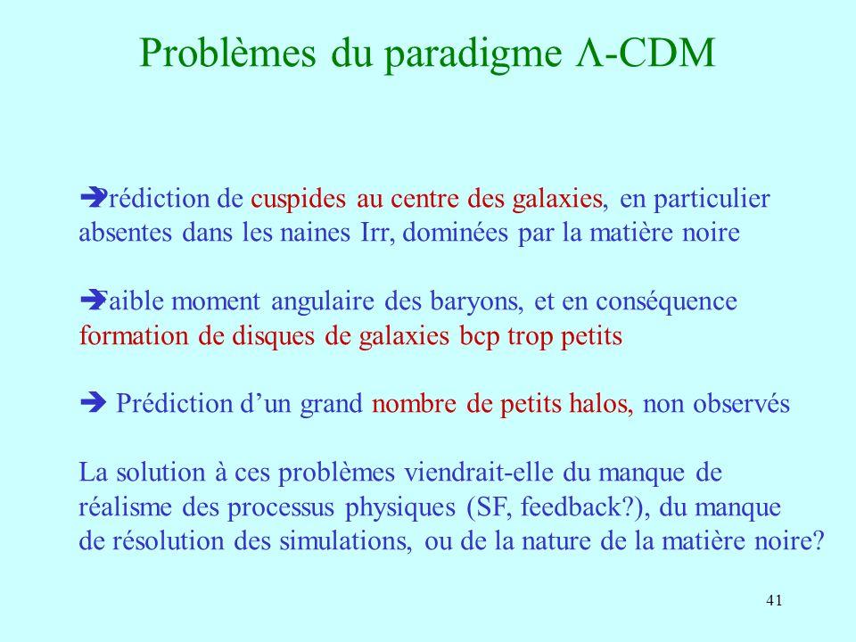 41 Problèmes du paradigme -CDM Prédiction de cuspides au centre des galaxies, en particulier absentes dans les naines Irr, dominées par la matière noire Faible moment angulaire des baryons, et en conséquence formation de disques de galaxies bcp trop petits Prédiction dun grand nombre de petits halos, non observés La solution à ces problèmes viendrait-elle du manque de réalisme des processus physiques (SF, feedback ), du manque de résolution des simulations, ou de la nature de la matière noire