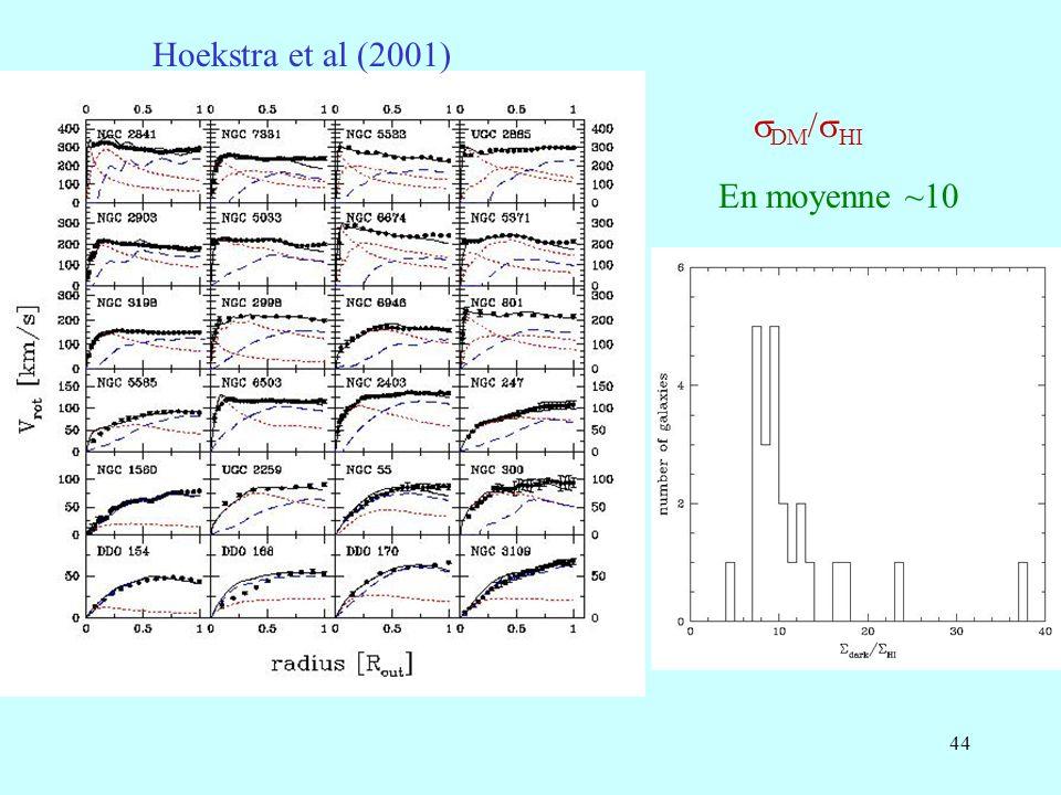 44 Hoekstra et al (2001) DM / HI En moyenne ~10
