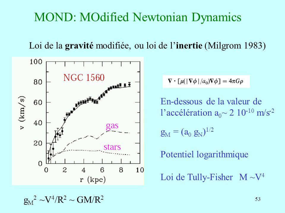 53 MOND: MOdified Newtonian Dynamics Loi de la gravité modifiée, ou loi de linertie (Milgrom 1983) En-dessous de la valeur de laccélération a 0 ~ 2 10 -10 m/s -2 g M = (a 0 g N ) 1/2 Potentiel logarithmique Loi de Tully-Fisher M ~V 4 g M 2 ~V 4 /R 2 ~ GM/R 2