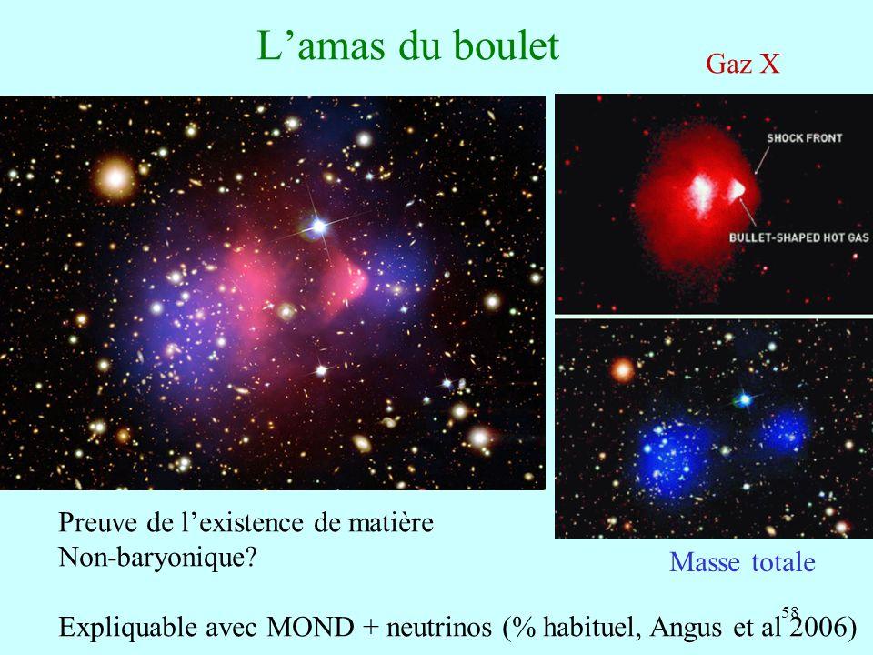 58 Lamas du boulet Gaz X Masse totale Preuve de lexistence de matière Non-baryonique.