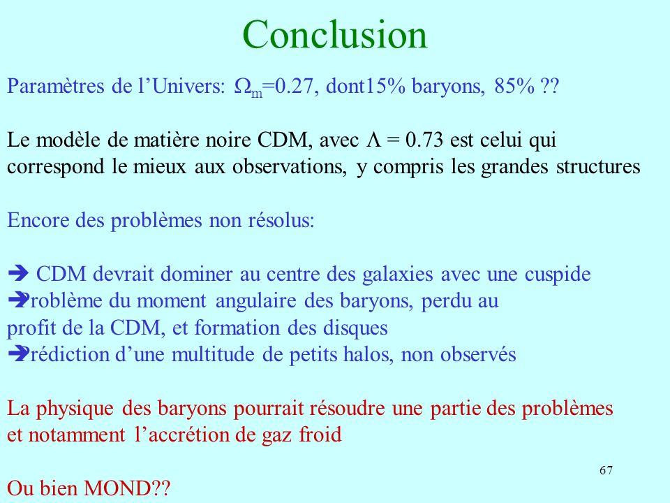 67 Conclusion Paramètres de lUnivers: m =0.27, dont15% baryons, 85% .