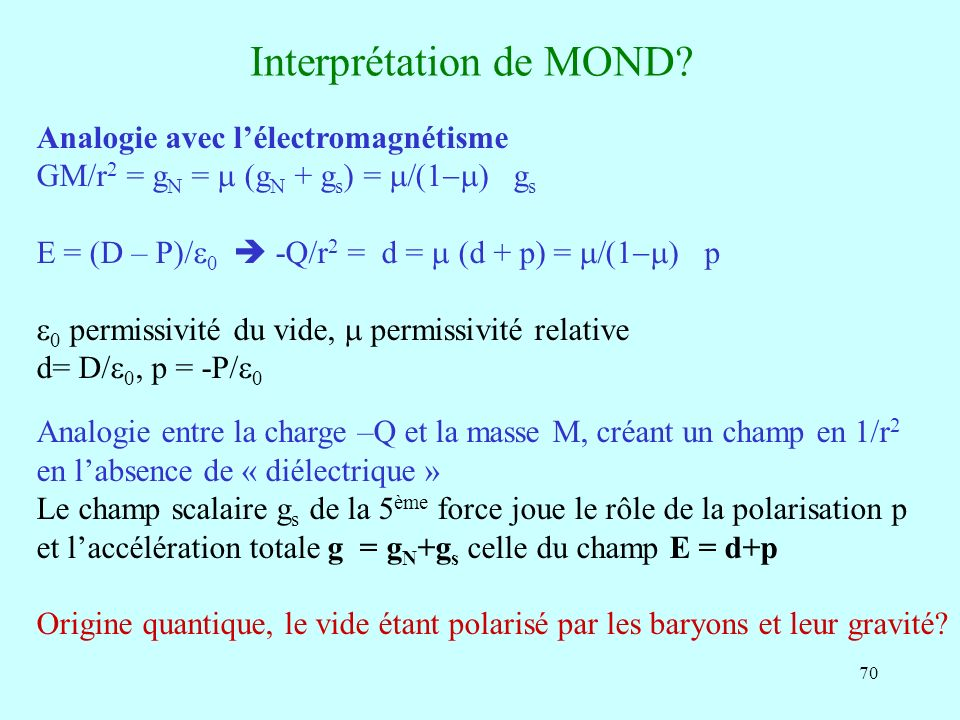 70 Interprétation de MOND.