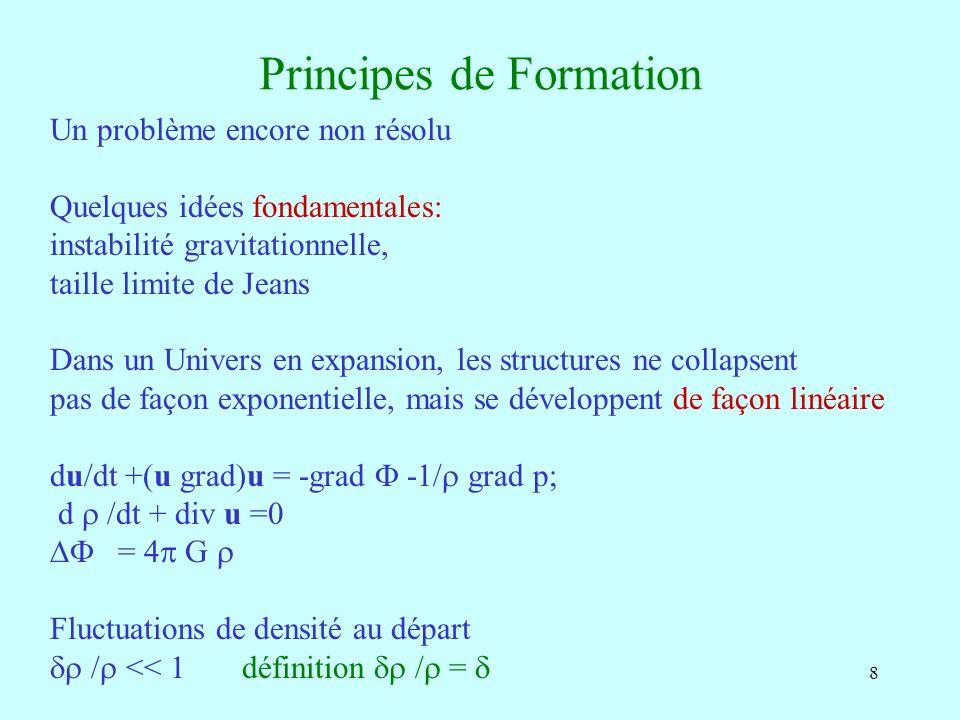 8 Principes de Formation Un problème encore non résolu Quelques idées fondamentales: instabilité gravitationnelle, taille limite de Jeans Dans un Univers en expansion, les structures ne collapsent pas de façon exponentielle, mais se développent de façon linéaire du/dt +(u grad)u = -grad -1/ grad p; d /dt + div u =0 = 4 G Fluctuations de densité au départ / << 1 définition / =