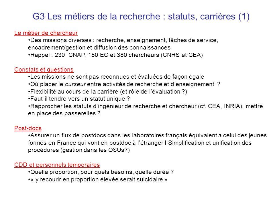 G3 Les métiers de la recherche : statuts, carrières (1) Le métier de chercheur Des missions diverses : recherche, enseignement, tâches de service, enc