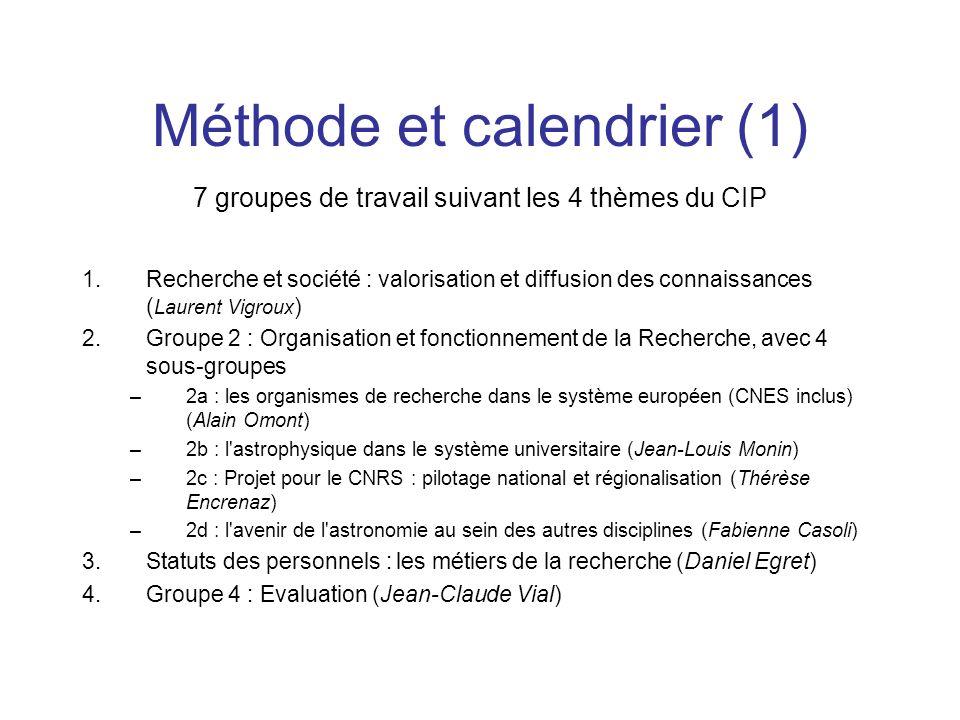 Méthode et calendrier (1) 7 groupes de travail suivant les 4 thèmes du CIP 1.Recherche et société : valorisation et diffusion des connaissances ( Laur