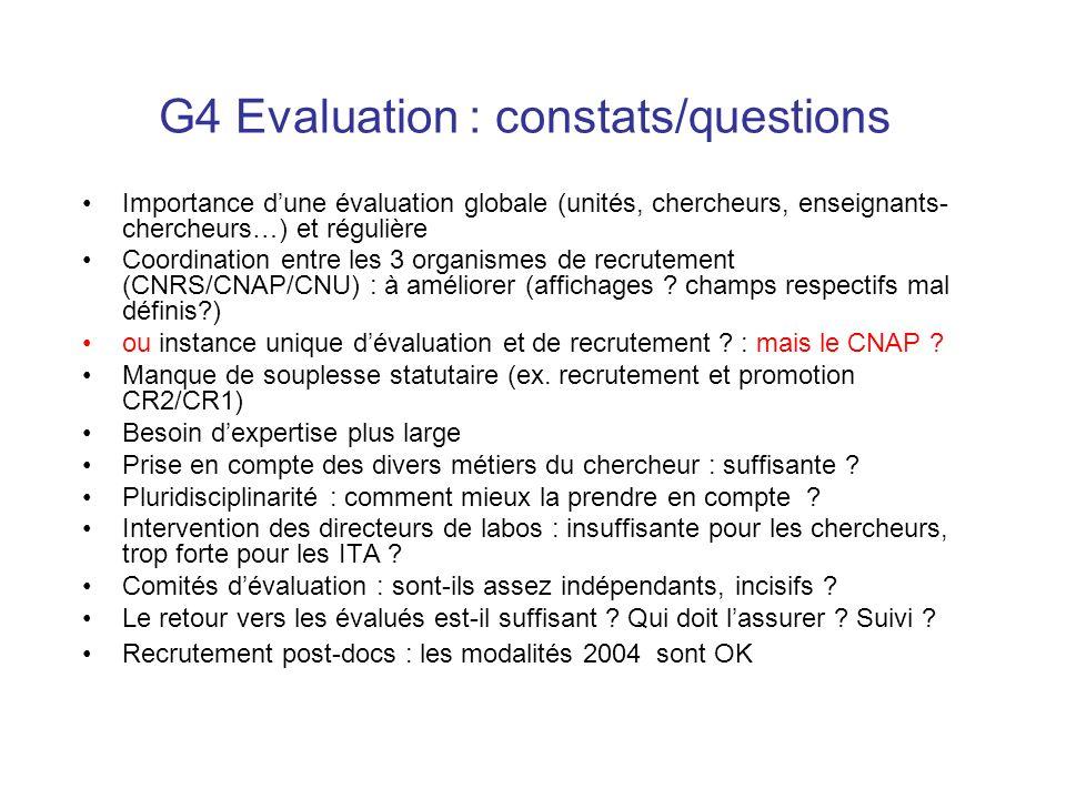G4 Evaluation : constats/questions Importance dune évaluation globale (unités, chercheurs, enseignants- chercheurs…) et régulière Coordination entre l