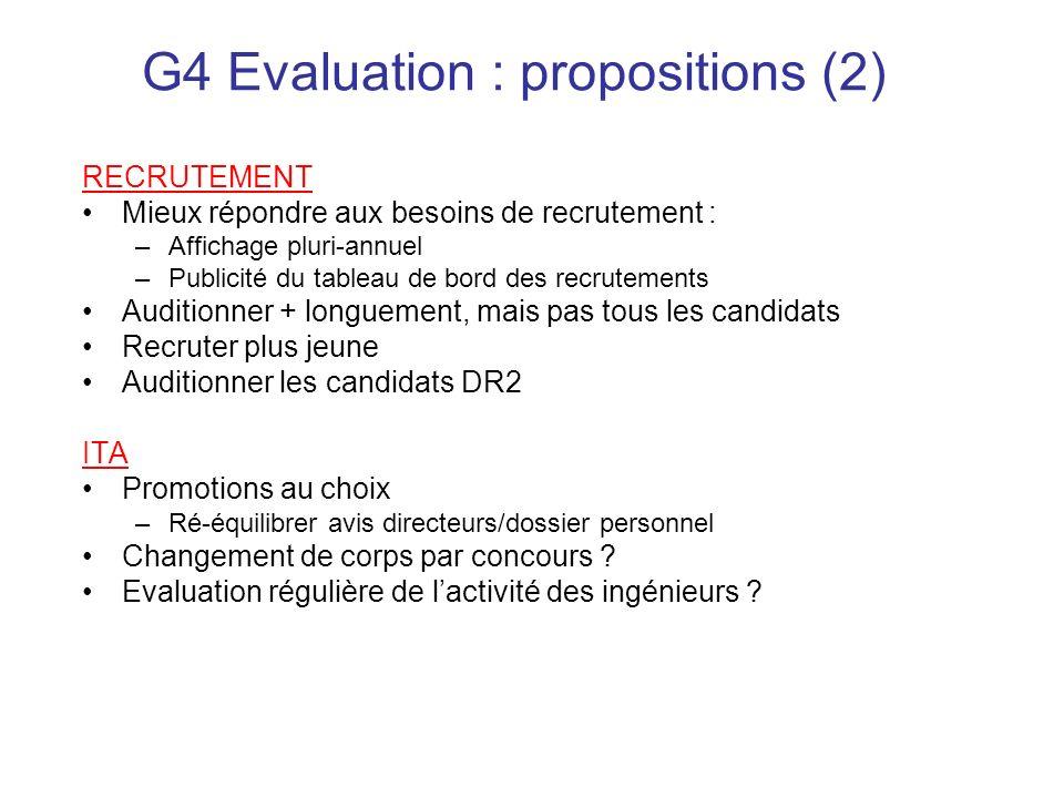 G4 Evaluation : propositions (2) RECRUTEMENT Mieux répondre aux besoins de recrutement : –Affichage pluri-annuel –Publicité du tableau de bord des rec