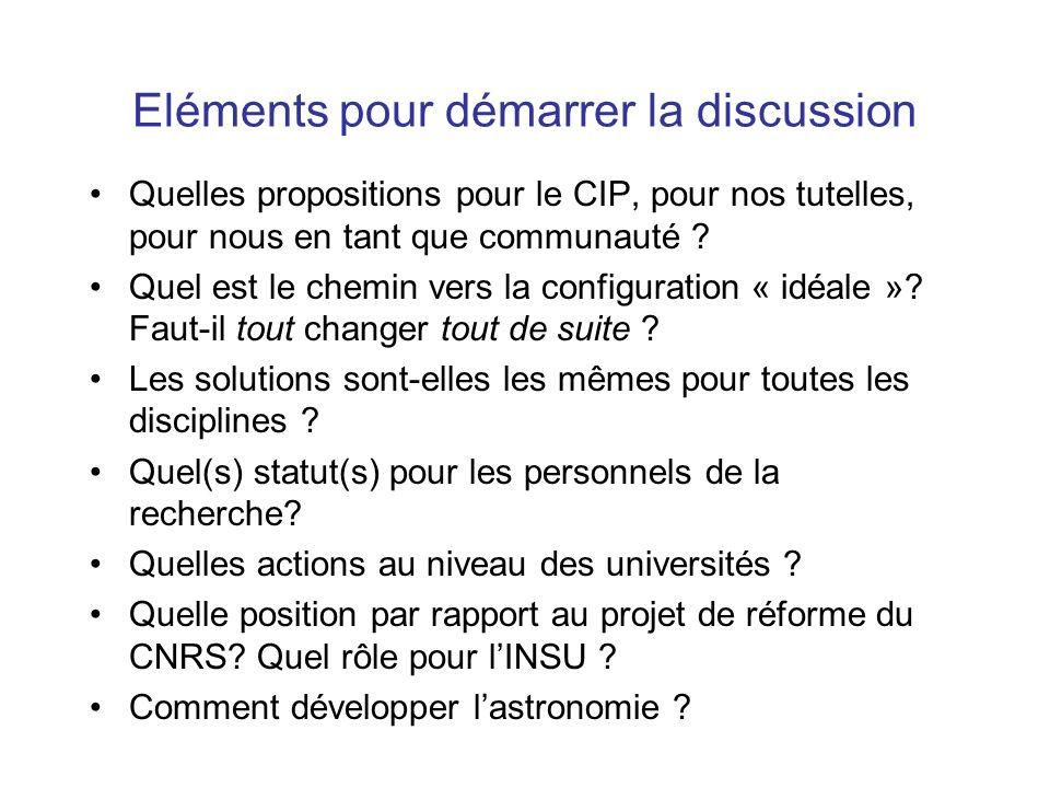 Eléments pour démarrer la discussion Quelles propositions pour le CIP, pour nos tutelles, pour nous en tant que communauté ? Quel est le chemin vers l