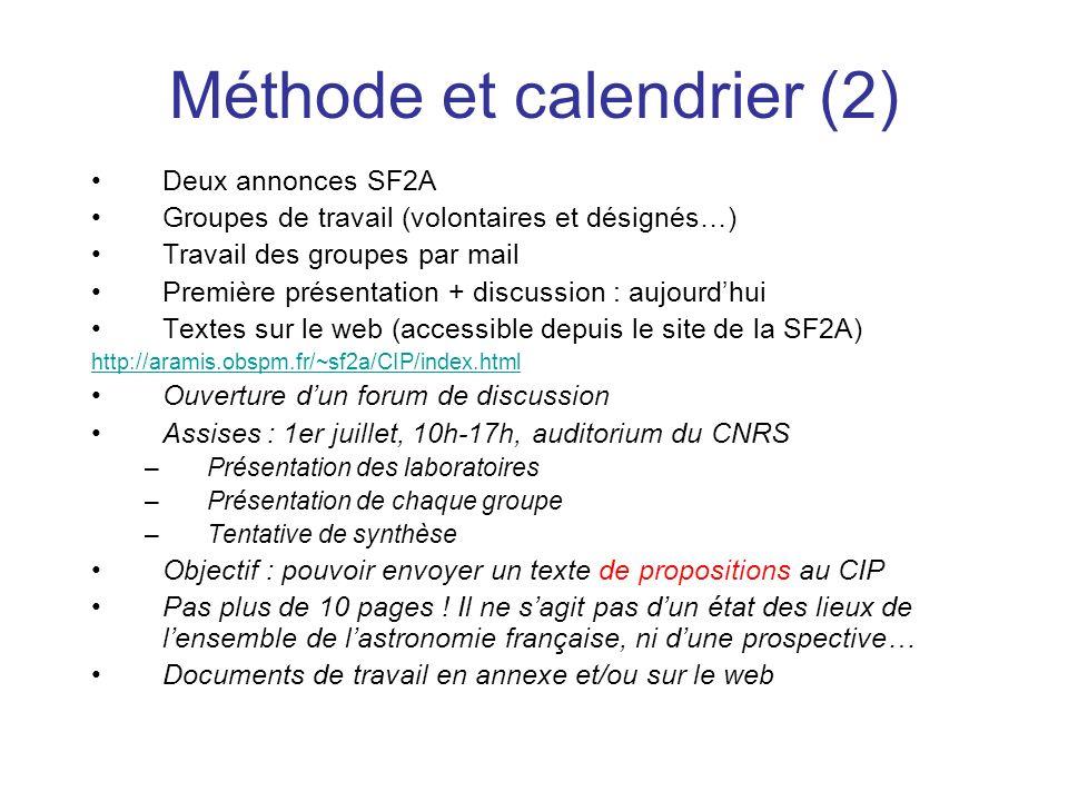Méthode et calendrier (2) Deux annonces SF2A Groupes de travail (volontaires et désignés…) Travail des groupes par mail Première présentation + discus