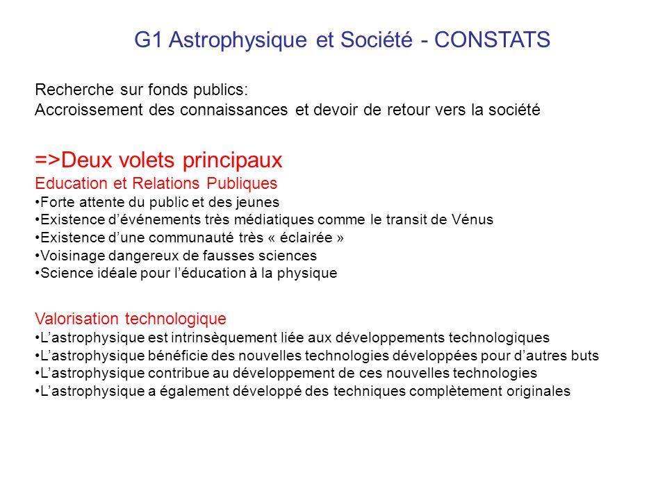G1 Astrophysique et Société - PROPOSITIONS (1) Education/communication vers le grand public Encourager les medias à ne pas consulter toujours les mêmes chercheurs.