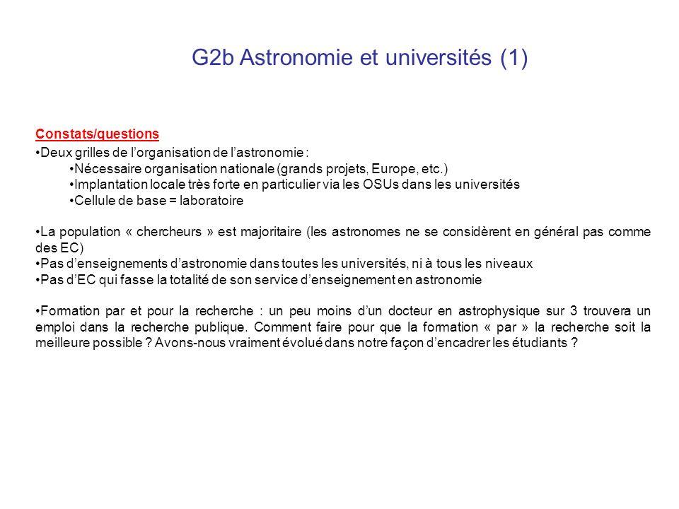 G2b Astronomie et universités (2) Propositions Développer lastronomie dans toutes les « grandes » universités, mais pas dans toutes les universités : il faut une certaine masse critique Il faut IMPÉRATIVEMENT DIMINUER LE SERVICE DENSEIGNEMENT DES EC QUI FONT DE LA RECHERCHE Si statut unique, le modèle pourrait être celui dastronome (ou de physicien du CEA) Prise en compte de toute la variété des activités du chercheur : recherche, enseignement et formation, gestion et encadrement, activités de service, diffusion des connaissances Évolution entre ces différentes activités (jusquà faire 100% dune seule de ces activités) au cours de la carrière Evaluation (par une commission nationale) tous les 4 ans sur projet (du chercheur mais aussi du laboratoire) ; mobilité géographique et mise à disposition de sociétés internationales possibles Enseigner dautres disciplines que lastronomie ou la physique, y compris lastronomie comme discipline de culture scientifique (nécessite une gestion par campus et plus par université) Rôle dagence de moyens de lINSU, maintien de la cohésion nationale des projets.