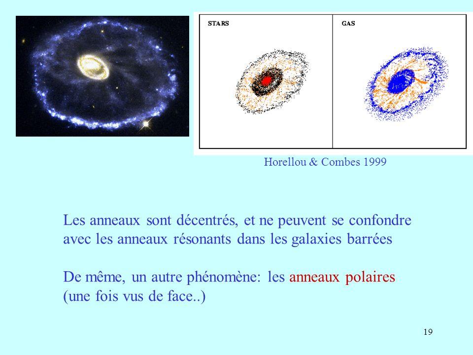 19 Horellou & Combes 1999 Les anneaux sont décentrés, et ne peuvent se confondre avec les anneaux résonants dans les galaxies barrées De même, un autr
