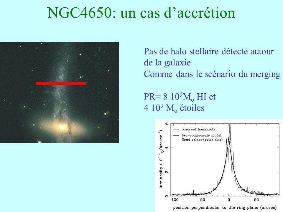 39 NGC4650: un cas daccrétion Pas de halo stellaire détecté autour de la galaxie Comme dans le scénario du merging PR= 8 10 9 M o HI et 4 10 9 M o éto