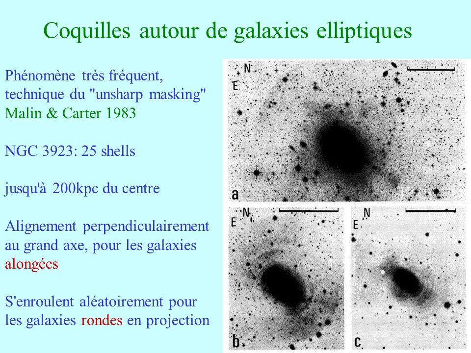 56 Coquilles autour de galaxies elliptiques Phénomène très fréquent, technique du