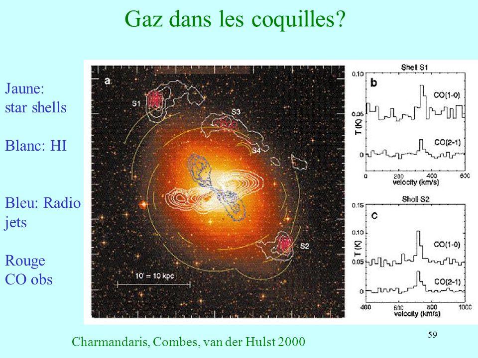 59 Gaz dans les coquilles? Jaune: star shells Blanc: HI Bleu: Radio jets Rouge CO obs Charmandaris, Combes, van der Hulst 2000