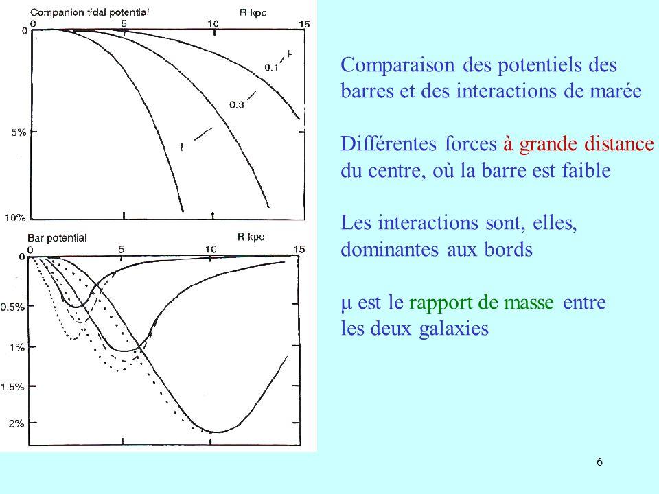 6 Comparaison des potentiels des barres et des interactions de marée Différentes forces à grande distance du centre, où la barre est faible Les intera