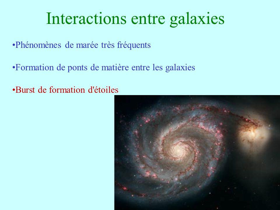 8 Interactions entre galaxies Phénomènes de marée très fréquents Formation de ponts de matière entre les galaxies Burst de formation d'étoiles